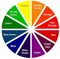 Colors Affect Emotions the vocabulary of color: what colors mean & how they affect your
